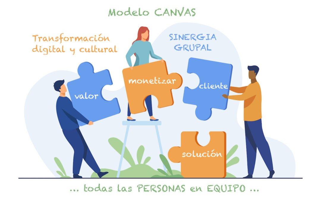 Toda persona de toda organización debe conocer el modelo CANVAS